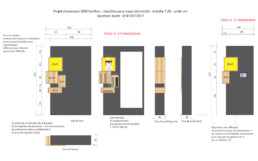 création de mobilier de présentation produits